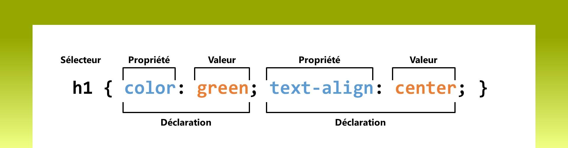 Introduction aux CSS